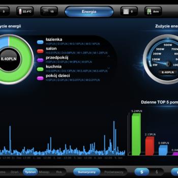 monitor zużycia energii